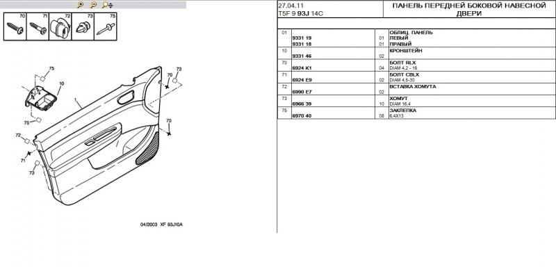технические характеристики пежо 307